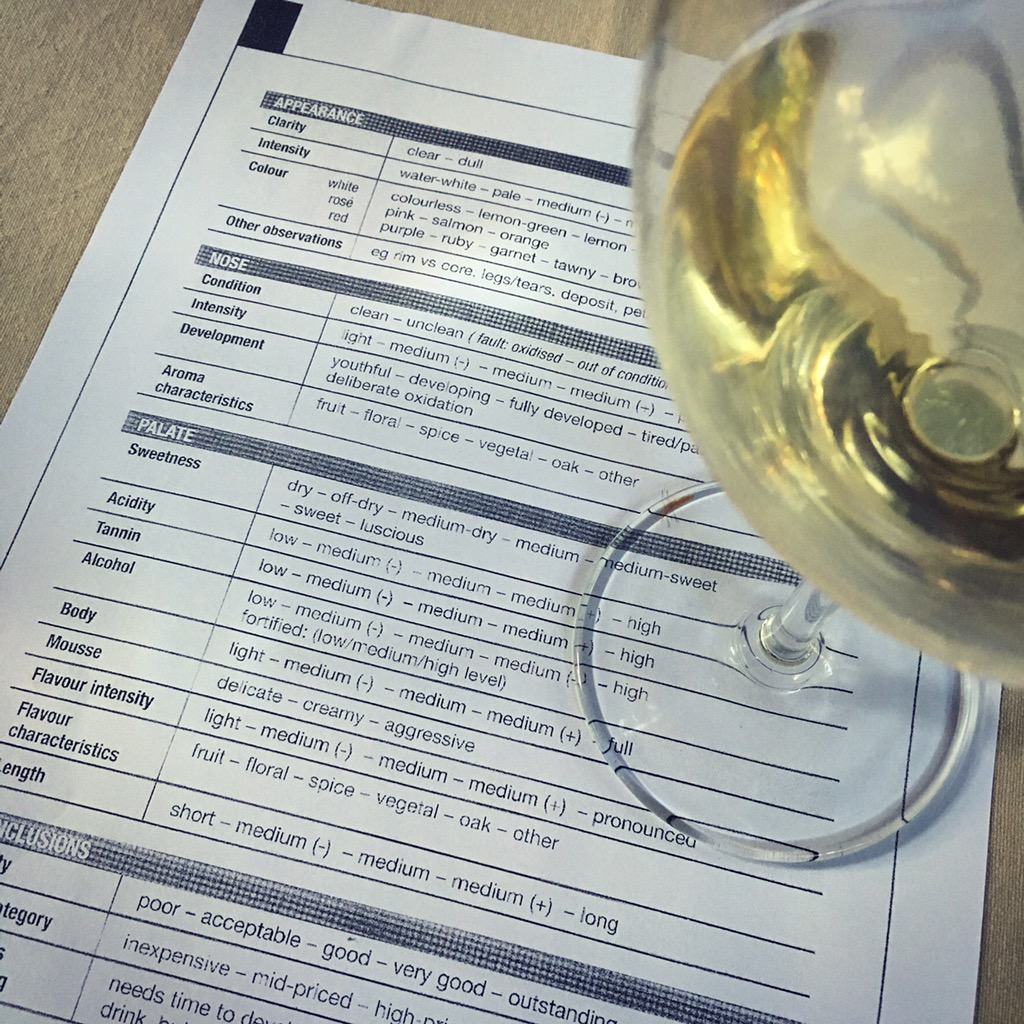Wine Tasting Checklist | Greece2Taste